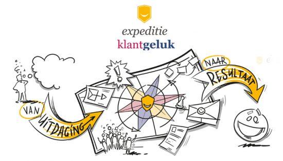 Met Expeditie Klantgeluk investeer je in betrokken medewerkers en gelukkige klanten!